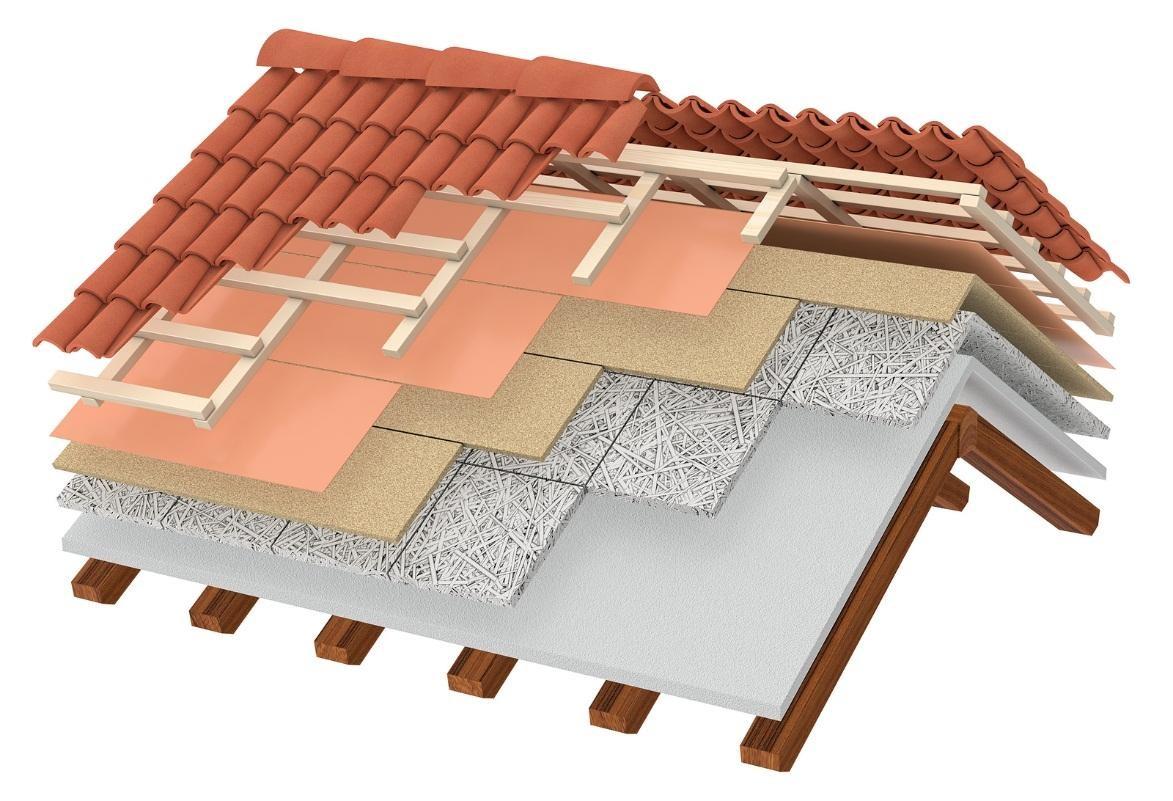 croydon roofing
